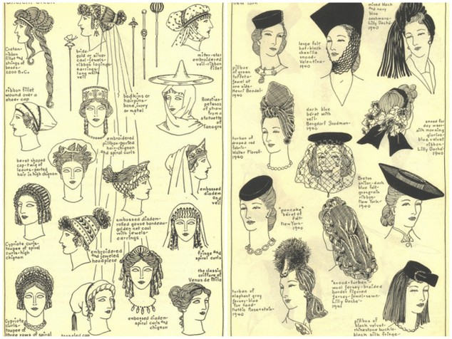 R. Turner Wilcox's The Mode in Hats and Headdresses